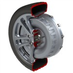 Protean Electric in-wheel motors