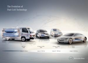 Daimler fuel cells idrogeno