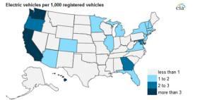 Veicoli elettrici negli USA - Infographic via ElectricCarsReport