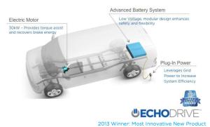 EchoDrive - screenshot from echodrive.com