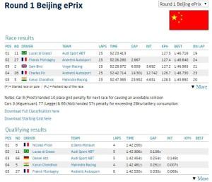 Beijing ePrix - credit: FIA Formula E