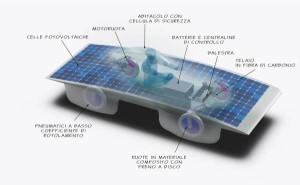 Fig. 5.Concept del veicolo solare in allestimento