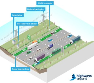 uk-electric-highway-trial-1