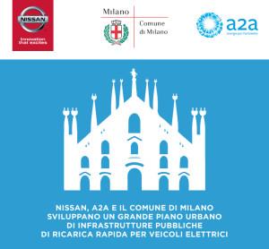 Immagine_Nissan_Milano