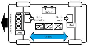 Diagramma funzionale del Fiat Ducato ibrido. Lo sviluppo è stato effettuato in co-engineering con Tecnomatic, costruttore del motore elettrico, per combinare al meglio le mappe di efficienza di motore e riduttore.